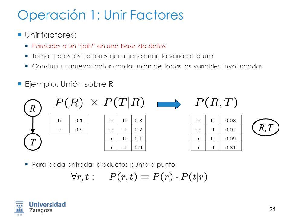 Operación 1: Unir Factores