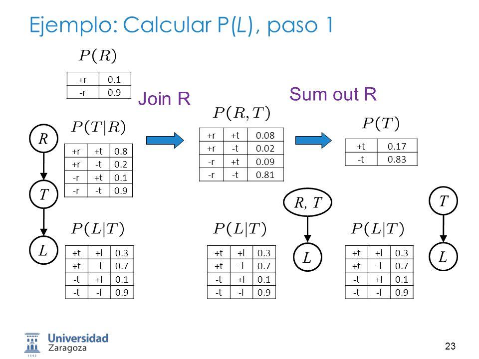 Ejemplo: Calcular P(L), paso 1