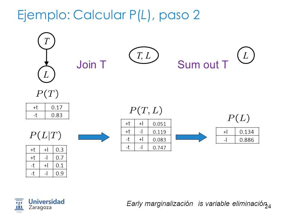 Ejemplo: Calcular P(L), paso 2