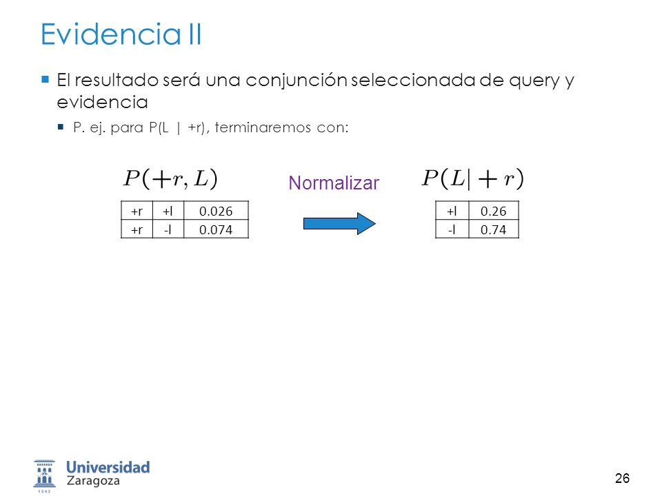 Evidencia II El resultado será una conjunción seleccionada de query y evidencia. P. ej. para P(L | +r), terminaremos con: