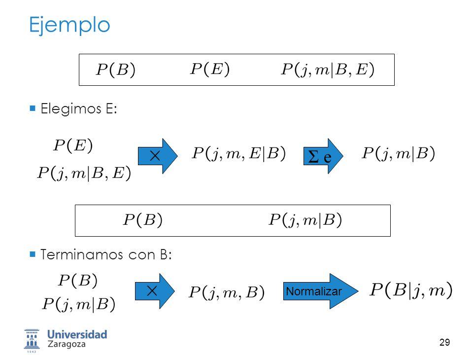 Ejemplo Elegimos E: Terminamos con B: Σ e Normalizar