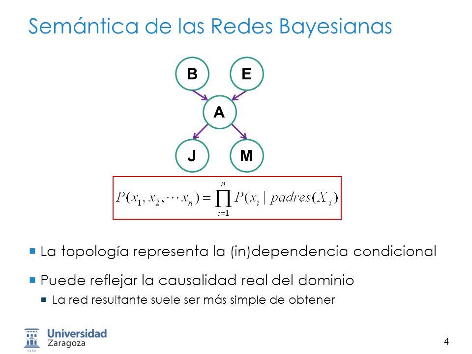 Semántica de las Redes Bayesianas