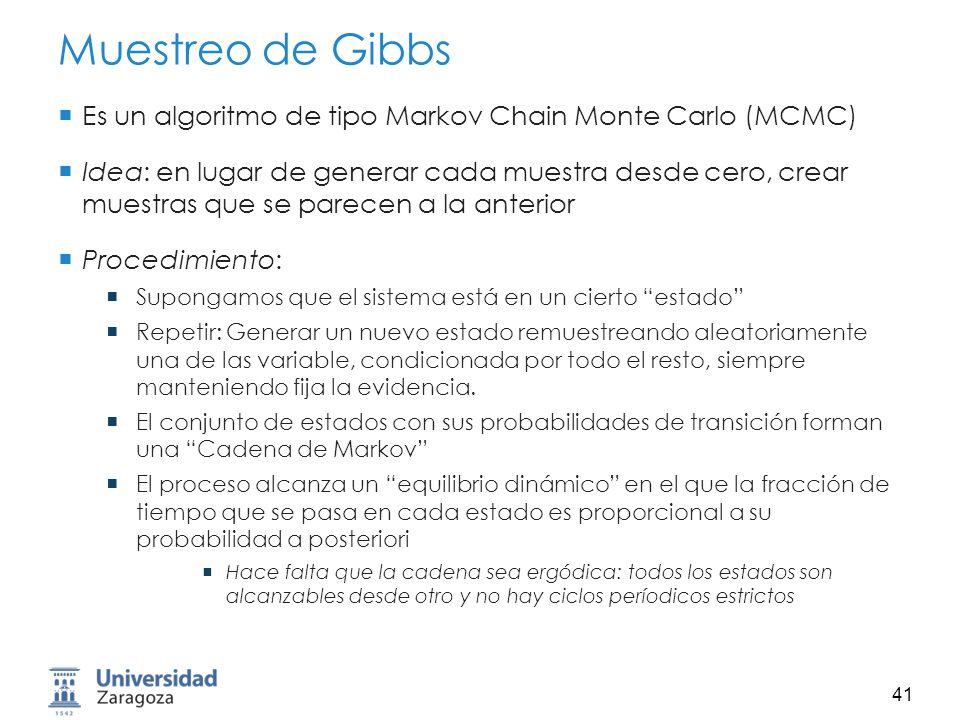 Muestreo de Gibbs Es un algoritmo de tipo Markov Chain Monte Carlo (MCMC)