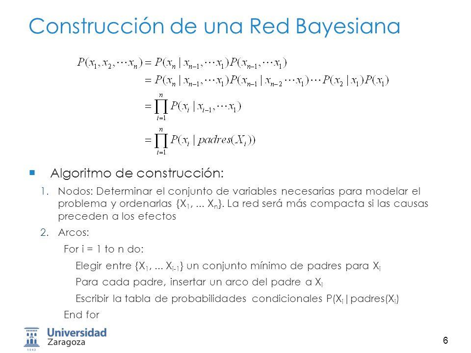 Construcción de una Red Bayesiana
