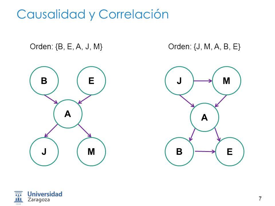 Causalidad y Correlación
