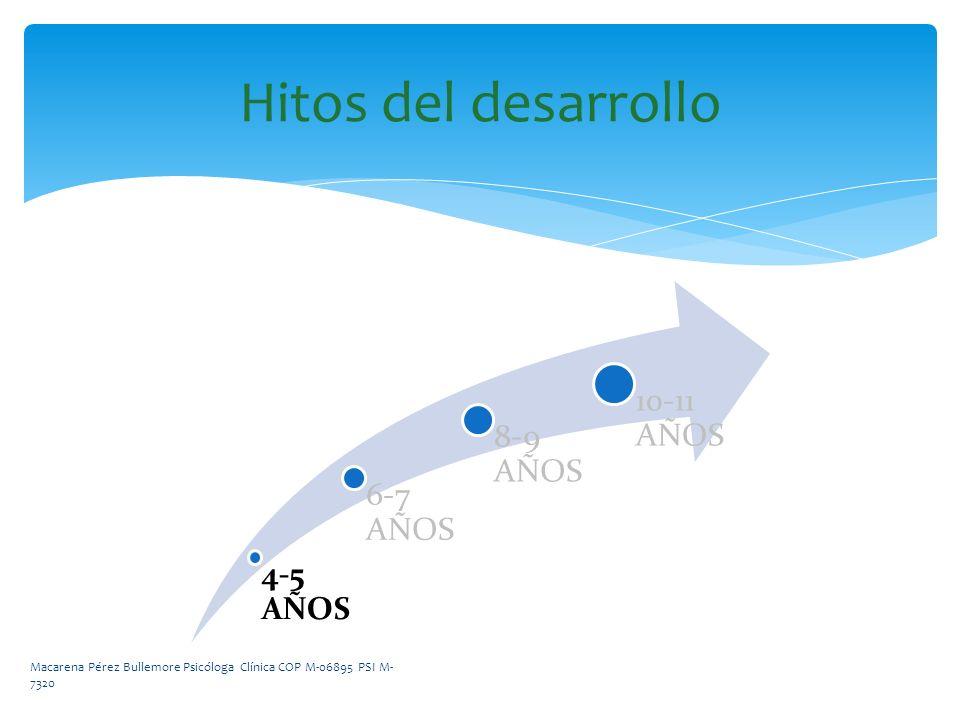 Hitos del desarrollo 10-11 AÑOS 8-9 AÑOS 6-7 AÑOS 4-5 AÑOS