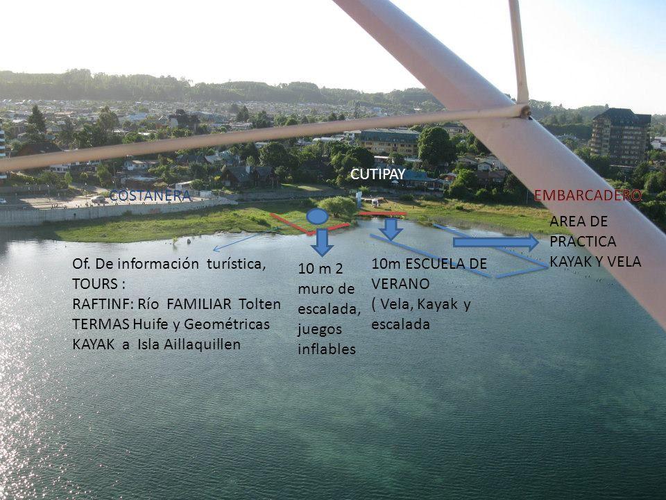 CUTIPAY COSTANERA. EMBARCADERO. AREA DE PRACTICA KAYAK Y VELA. Of. De información turística, TOURS :