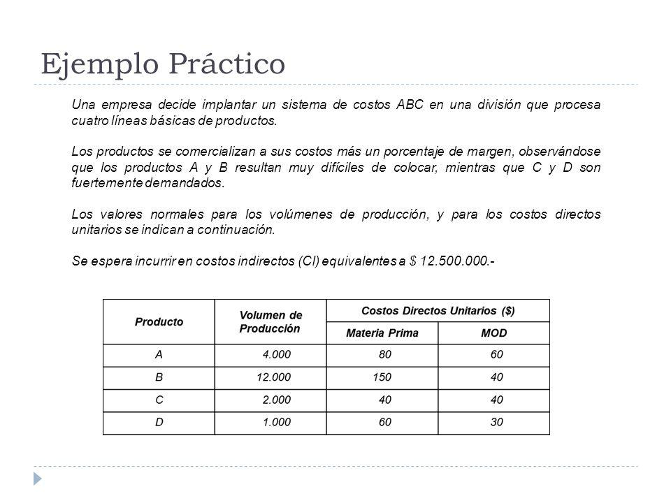 Ejemplo Práctico Una empresa decide implantar un sistema de costos ABC en una división que procesa cuatro líneas básicas de productos.