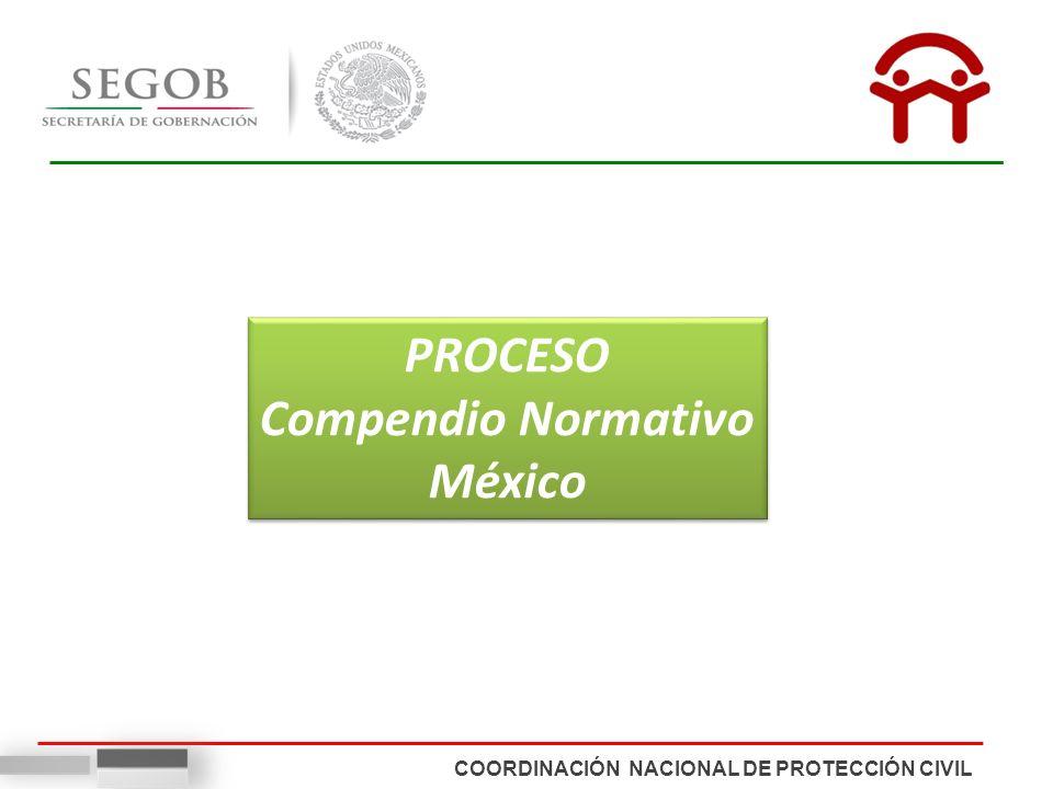 Compendio Normativo México