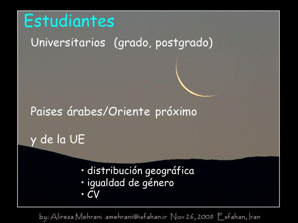 Estudiantes Universitarios (grado, postgrado)