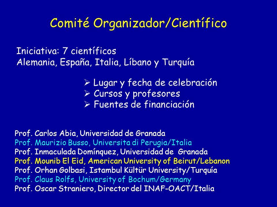 Comité Organizador/Científico