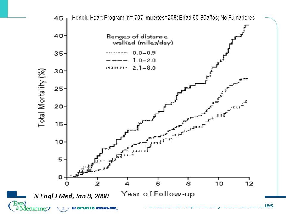 Honolu Heart Program; n= 707; muertes=208; Edad 60-80años; No Fumadores