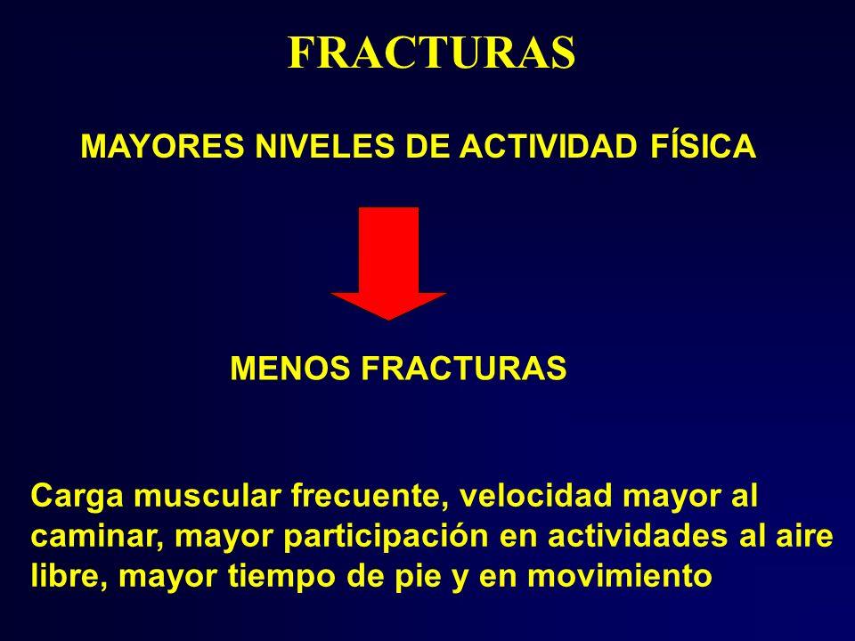 FRACTURAS MAYORES NIVELES DE ACTIVIDAD FÍSICA MENOS FRACTURAS