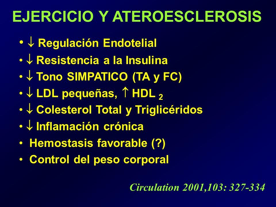 EJERCICIO Y ATEROESCLEROSIS