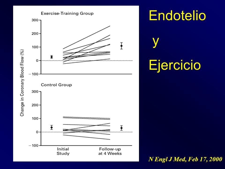 Endotelio y Ejercicio N Engl J Med, Feb 17, 2000