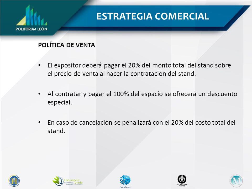 ESTRATEGIA COMERCIAL POLÍTICA DE VENTA