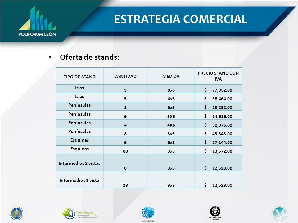 ESTRATEGIA COMERCIAL Oferta de stands: TIPO DE STAND CANTIDAD MEDIDA