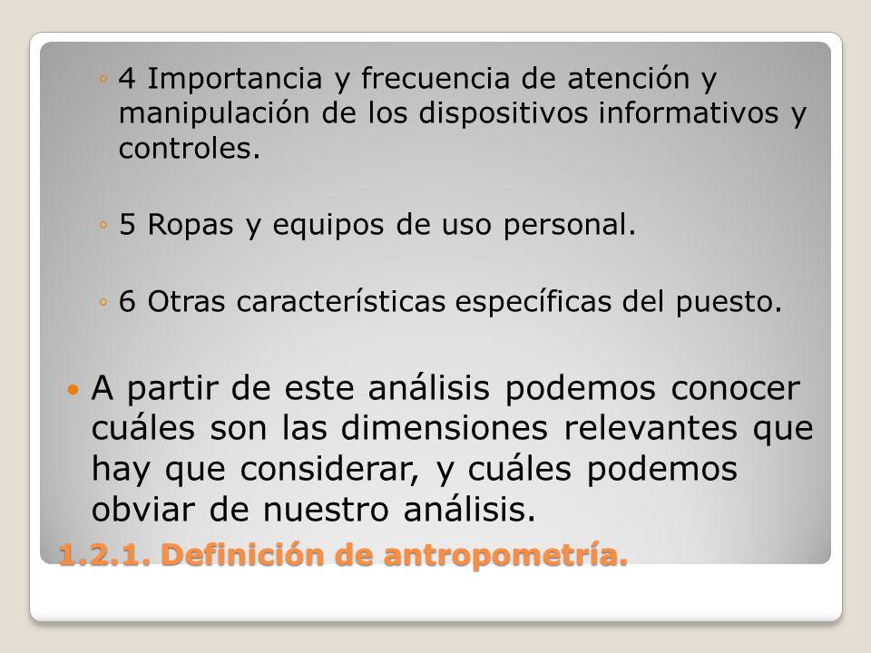 1.2.1. Definición de antropometría.