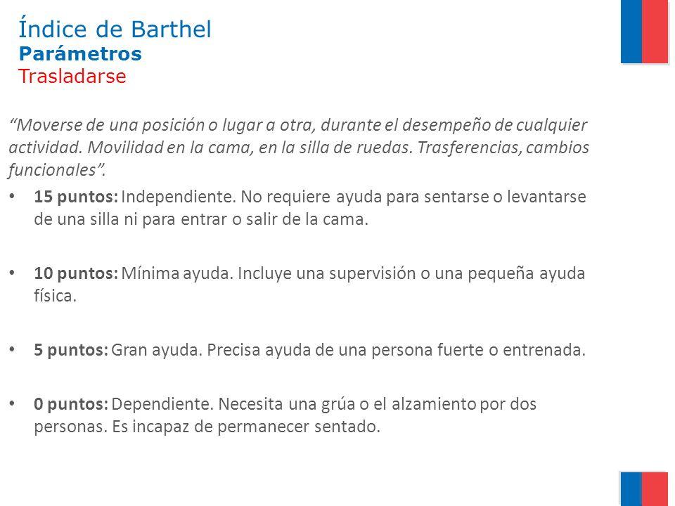 Índice de Barthel Parámetros Trasladarse