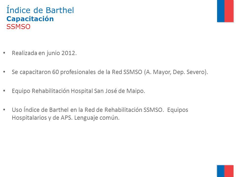 Índice de Barthel Capacitación SSMSO