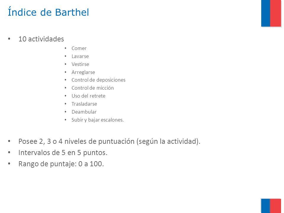 Índice de Barthel 10 actividades