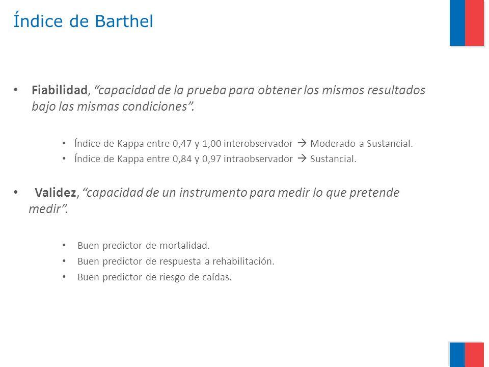 Índice de Barthel Fiabilidad, capacidad de la prueba para obtener los mismos resultados bajo las mismas condiciones .