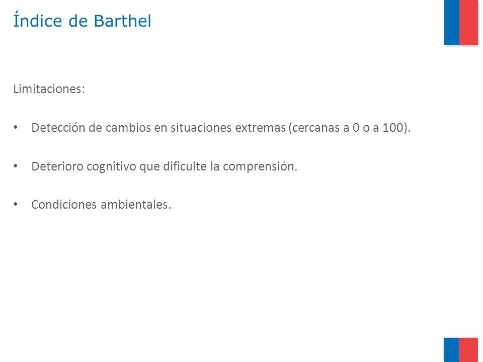 Índice de Barthel Limitaciones: