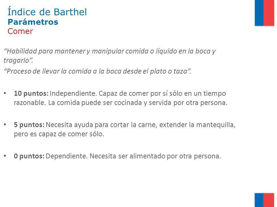 Índice de Barthel Parámetros Comer