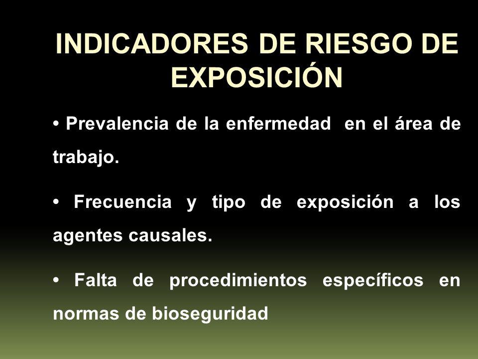INDICADORES DE RIESGO DE EXPOSICIÓN