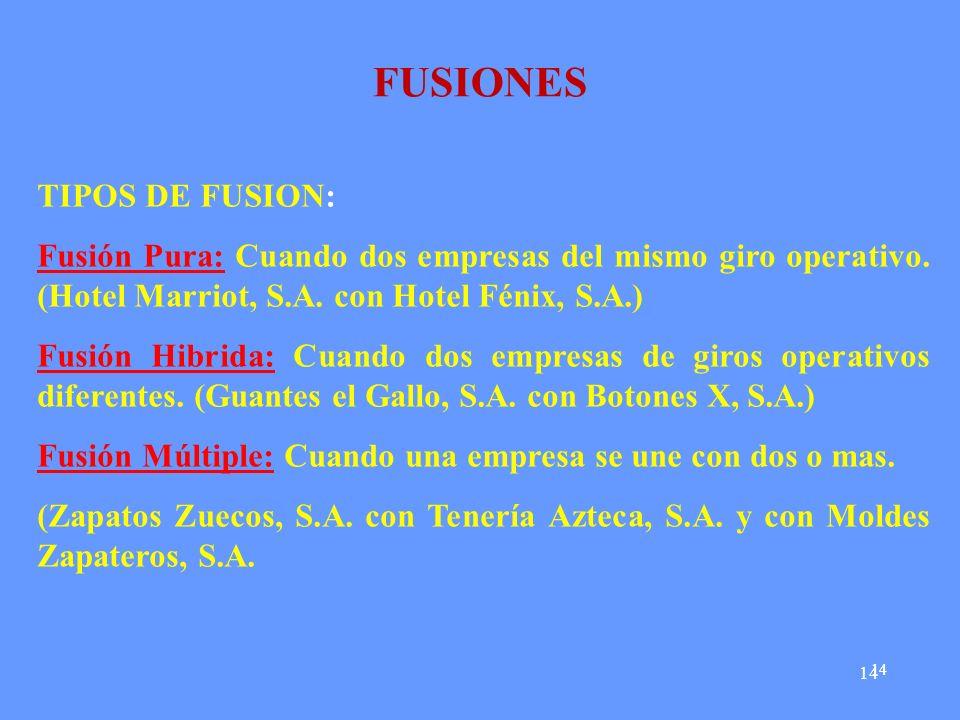 FUSIONES TIPOS DE FUSION: