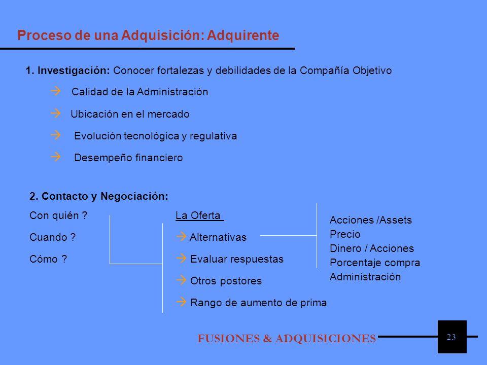 Proceso de una Adquisición: Adquirente