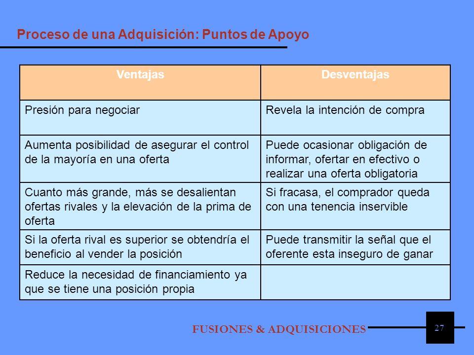 Proceso de una Adquisición: Puntos de Apoyo