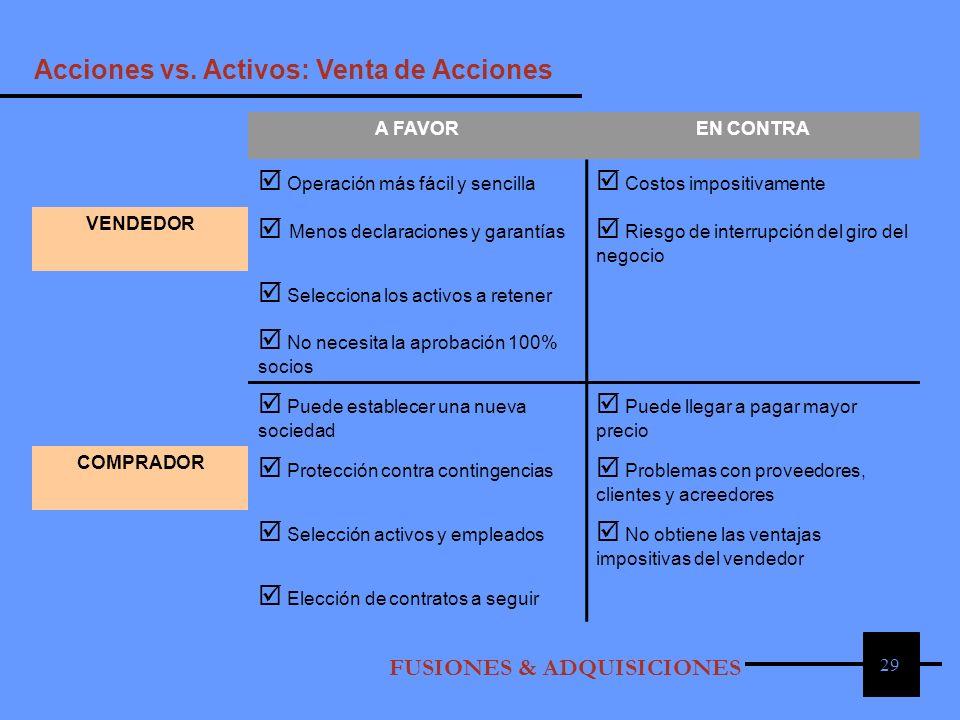 Acciones vs. Activos: Venta de Acciones