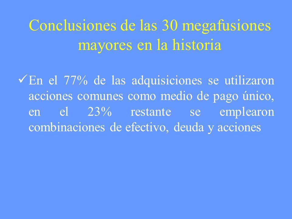 Conclusiones de las 30 megafusiones mayores en la historia