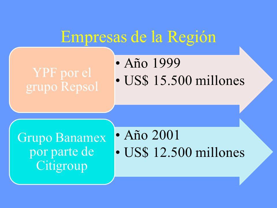 Grupo Banamex por parte de Citigroup