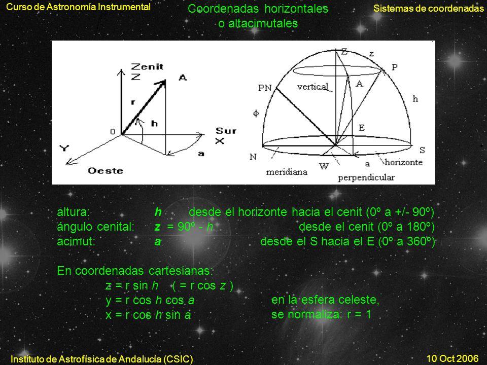 Coordenadas horizontales o altacimutales