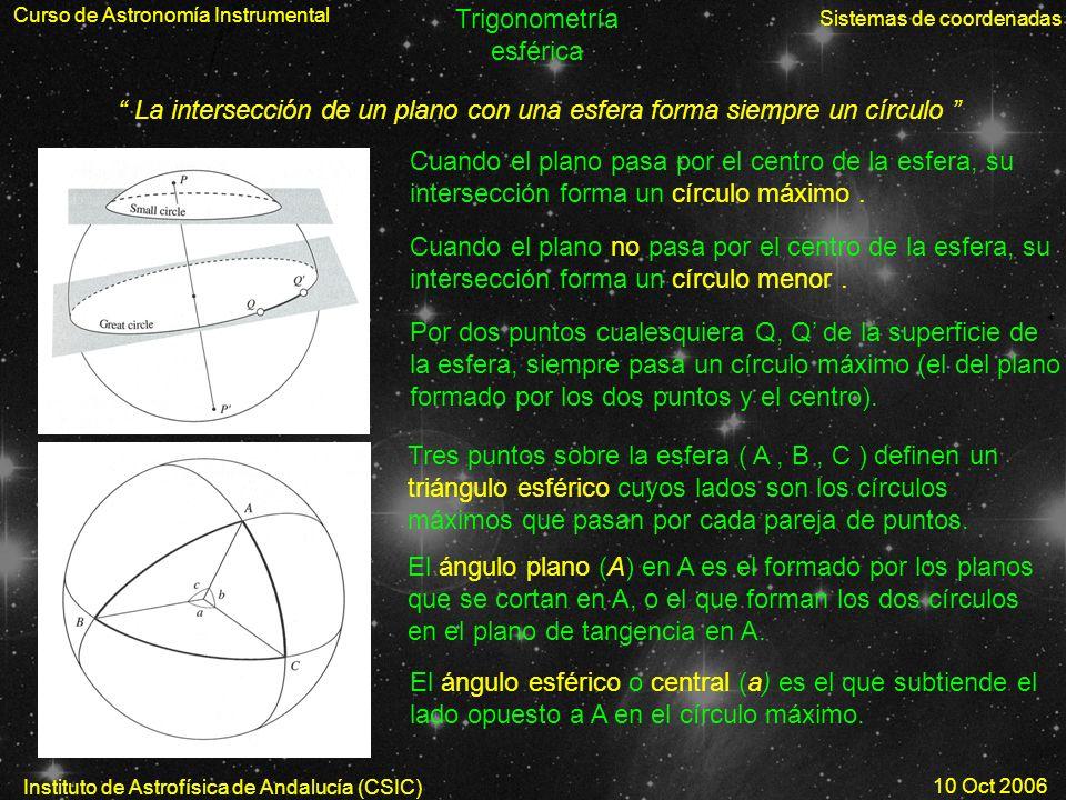 Cuando el plano pasa por el centro de la esfera, su