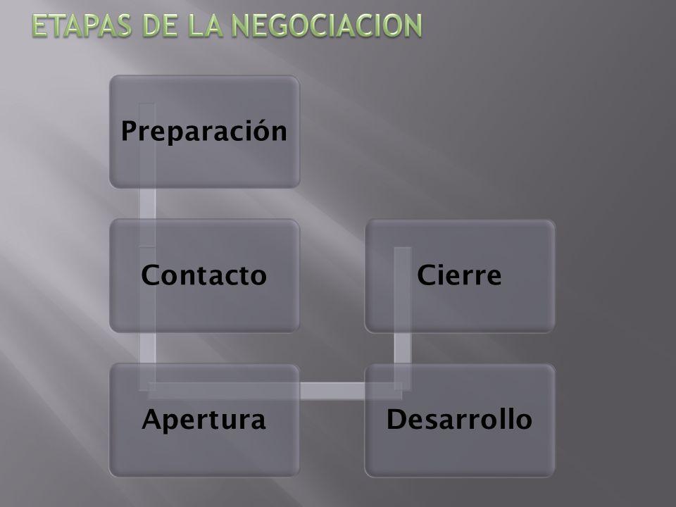 ETAPAS DE LA NEGOCIACION