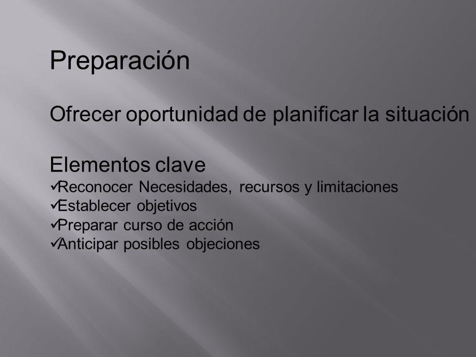 Preparación Ofrecer oportunidad de planificar la situación