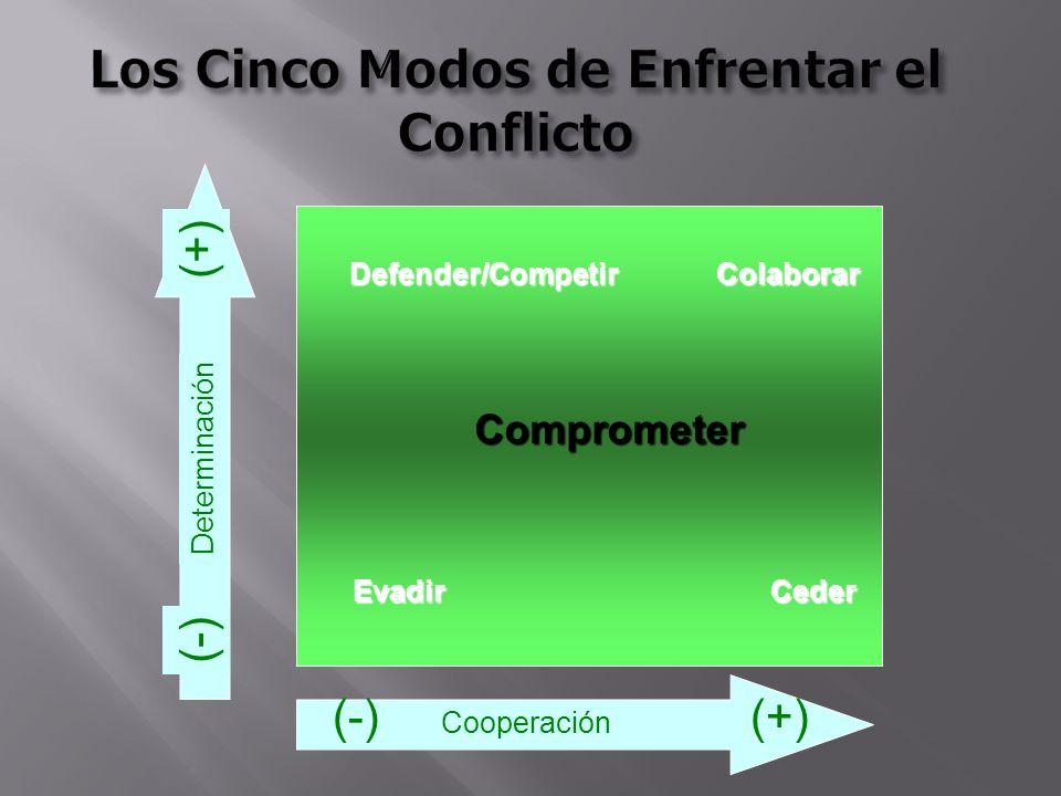 Los Cinco Modos de Enfrentar el Conflicto