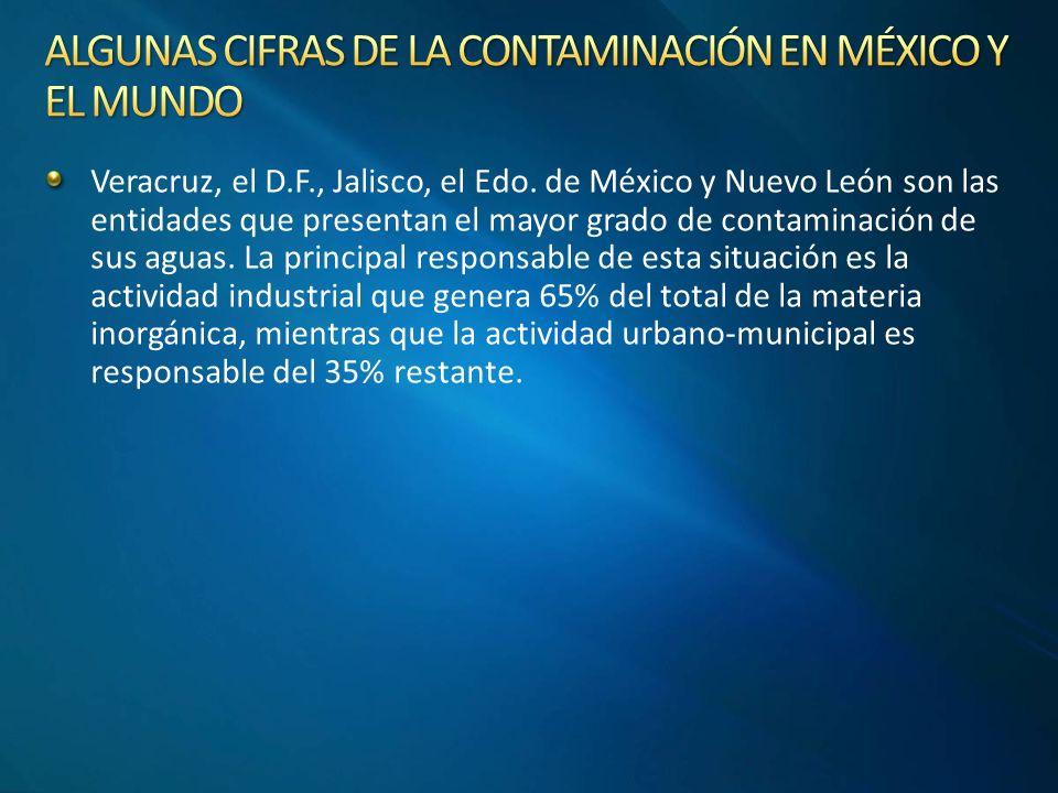ALGUNAS CIFRAS DE LA CONTAMINACIÓN EN MÉXICO Y EL MUNDO