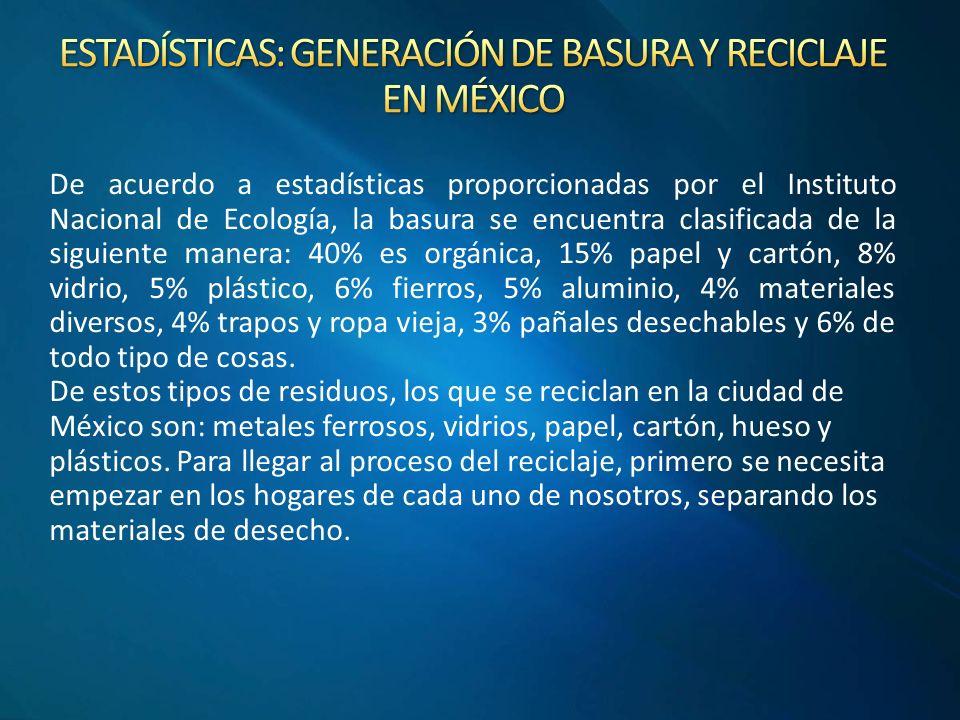 ESTADÍSTICAS: GENERACIÓN DE BASURA Y RECICLAJE EN MÉXICO