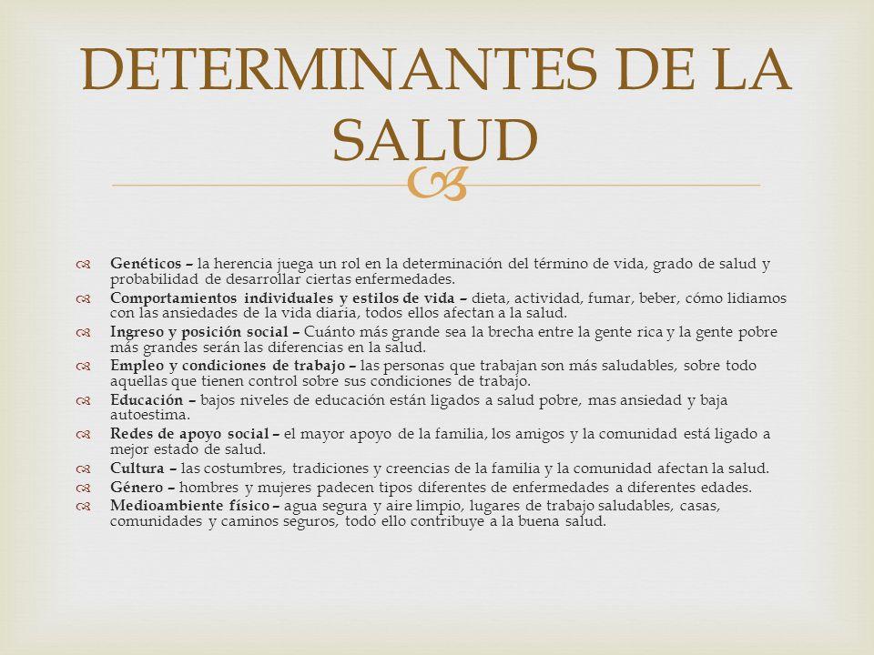 DETERMINANTES DE LA SALUD