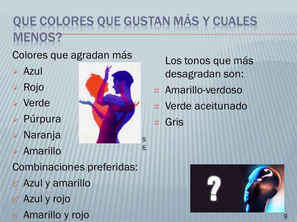 Que Colores que gustan mÁs y cuales menos