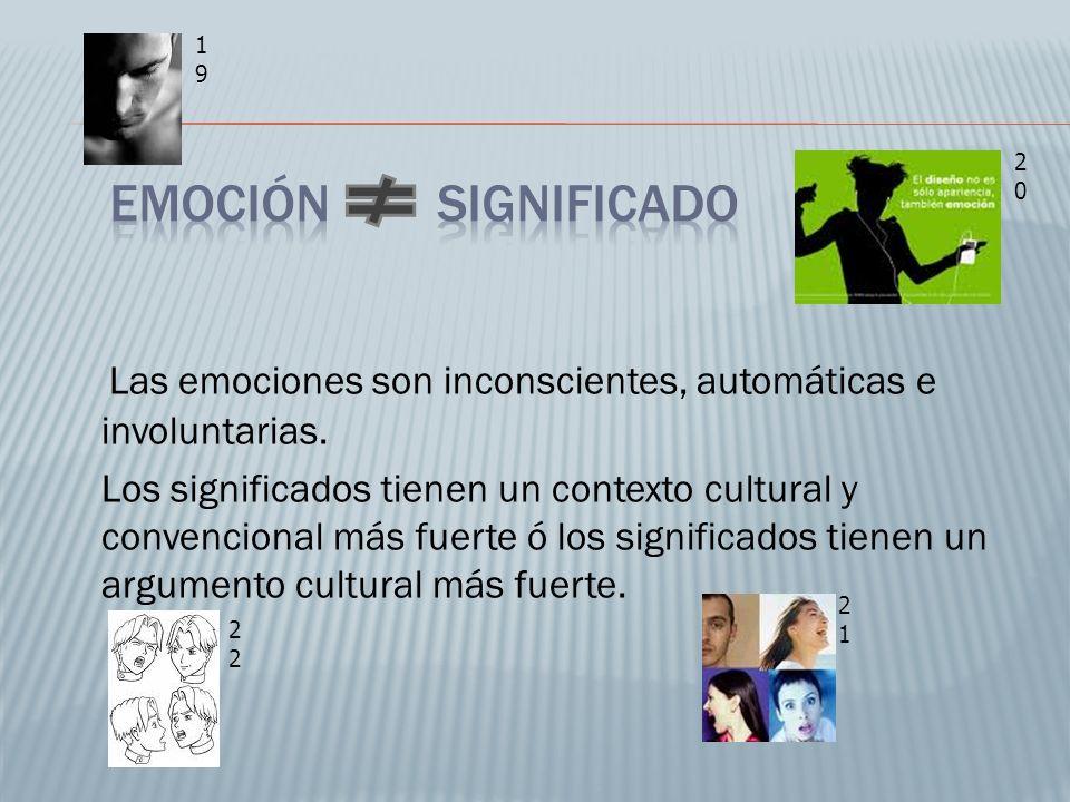 19 Emoción Significado. 20. Las emociones son inconscientes, automáticas e involuntarias.