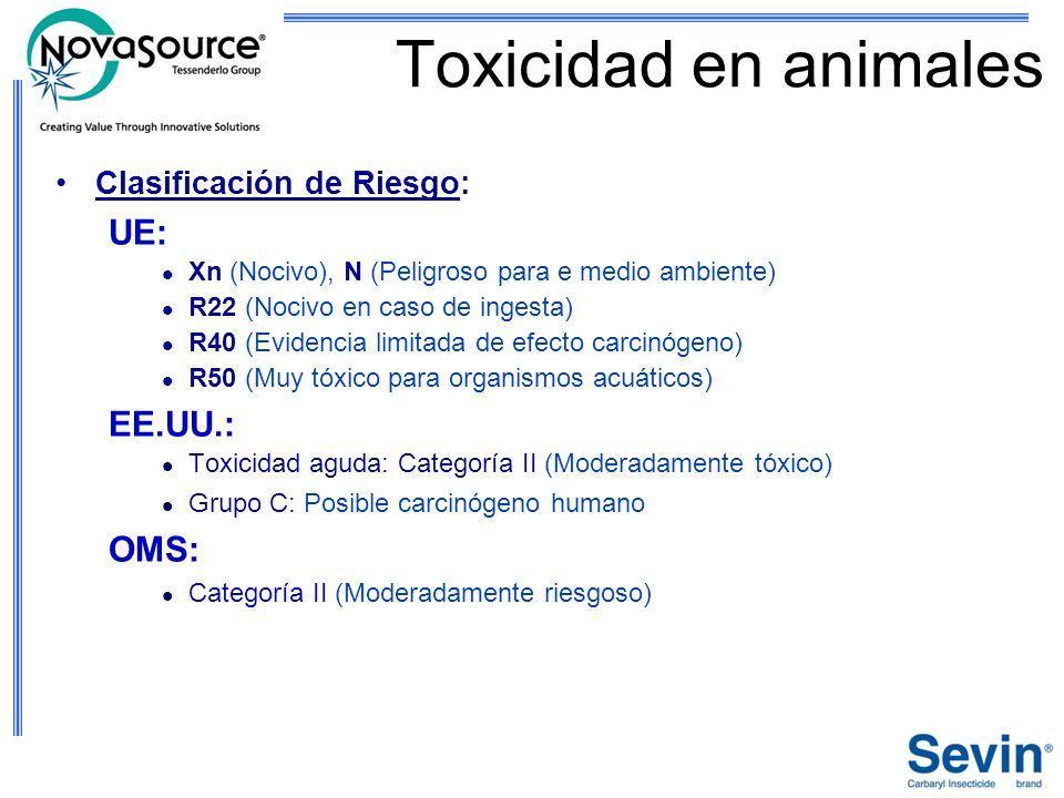 Toxicidad en animales UE: EE.UU.: OMS: Clasificación de Riesgo:
