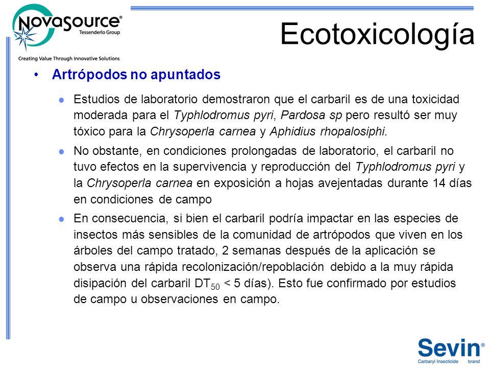 Ecotoxicología Artrópodos no apuntados