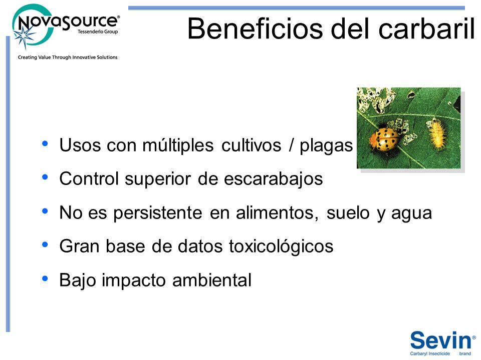 Beneficios del carbaril