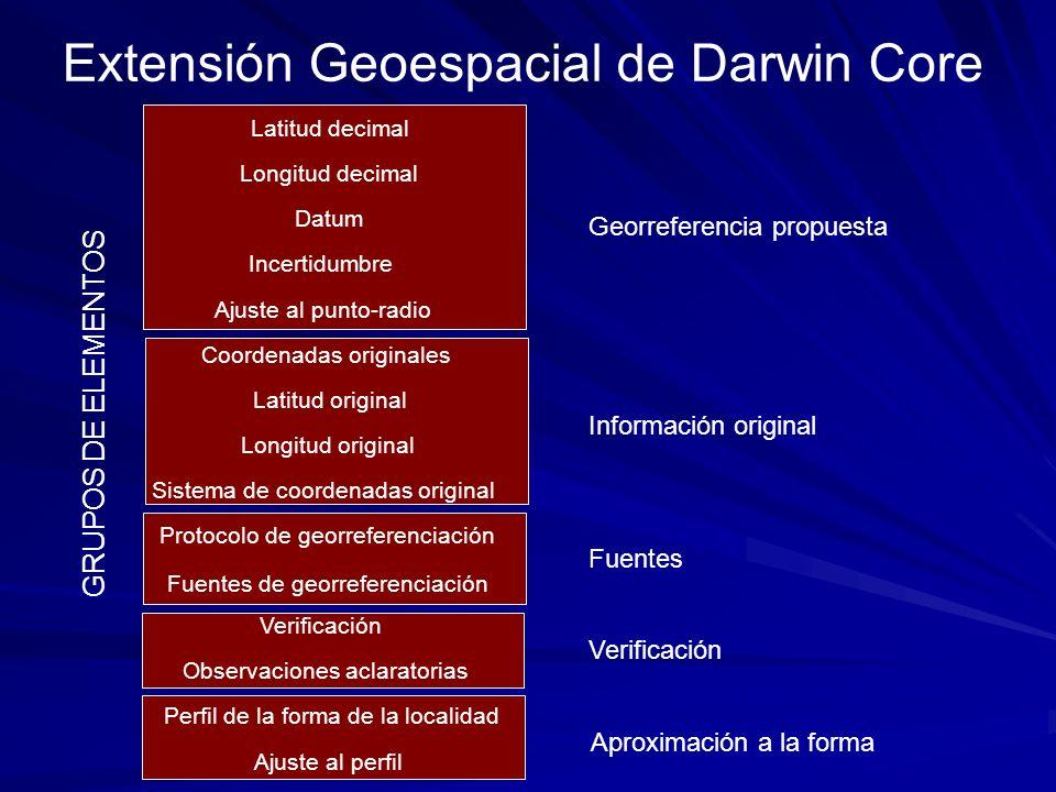 Extensión Geoespacial de Darwin Core