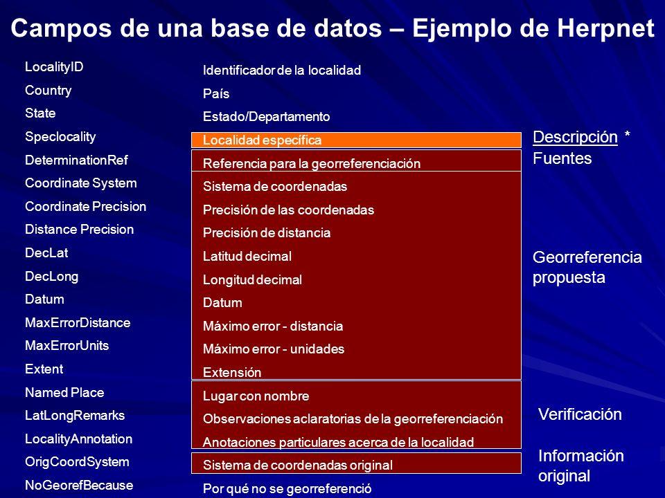 Campos de una base de datos – Ejemplo de Herpnet